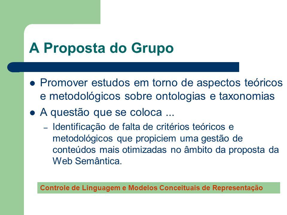 A Proposta do Grupo Promover estudos em torno de aspectos teóricos e metodológicos sobre ontologias e taxonomias.