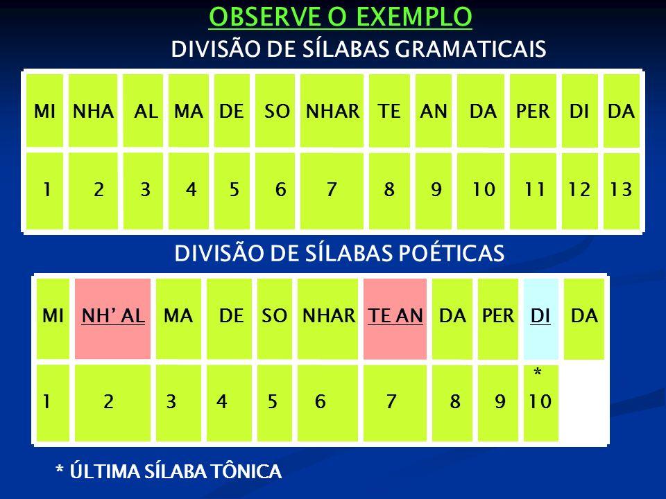 DIVISÃO DE SÍLABAS GRAMATICAIS DIVISÃO DE SÍLABAS POÉTICAS