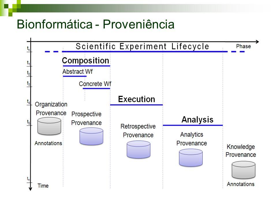 Bionformática - Proveniência