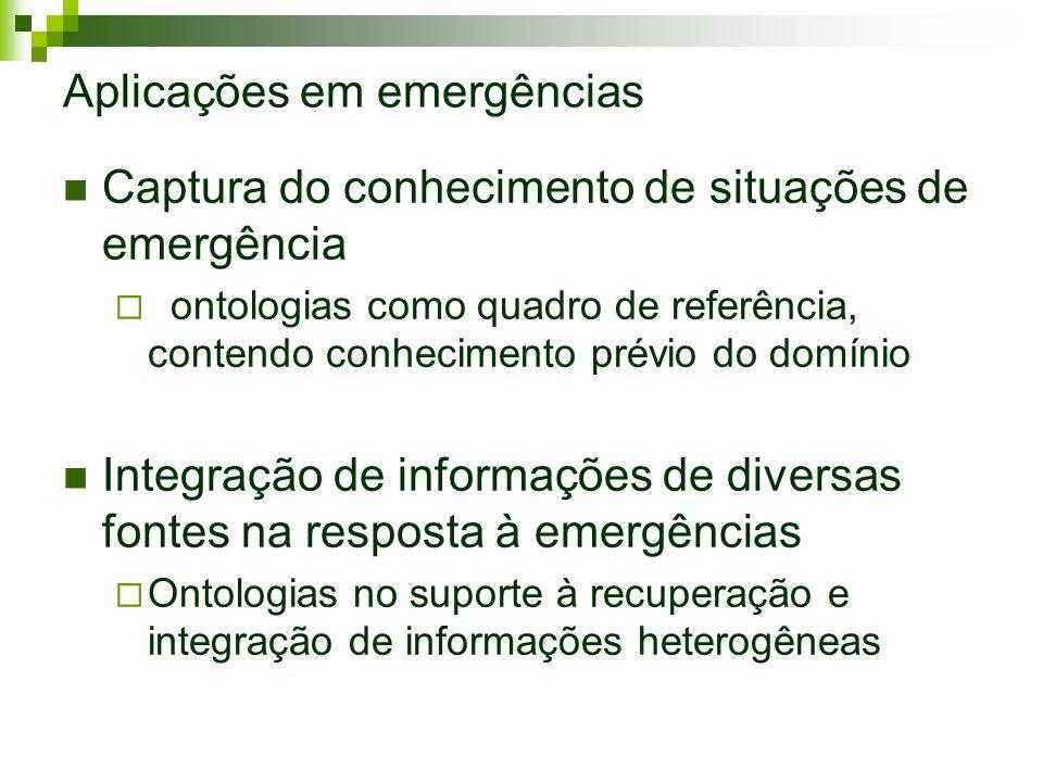 Aplicações em emergências