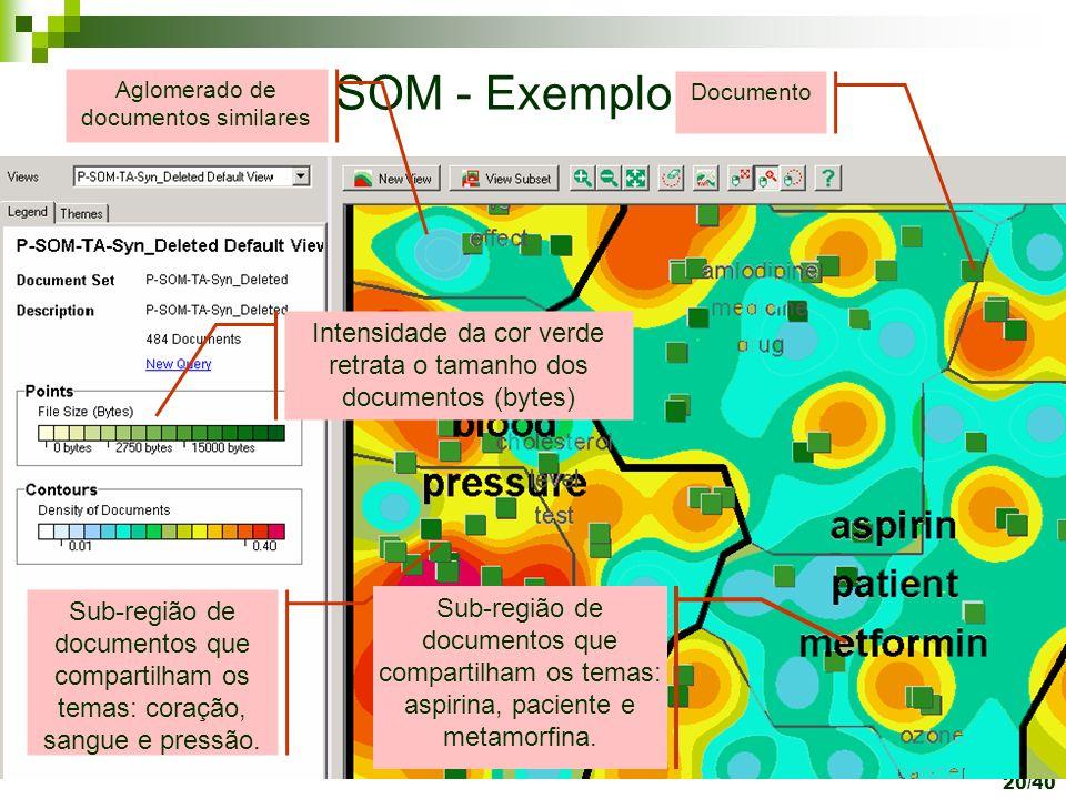 SOM - Exemplo Aglomerado de documentos similares. Documento. Intensidade da cor verde retrata o tamanho dos documentos (bytes)