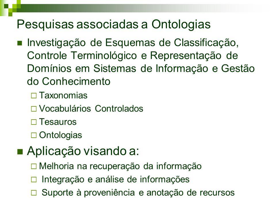 Pesquisas associadas a Ontologias