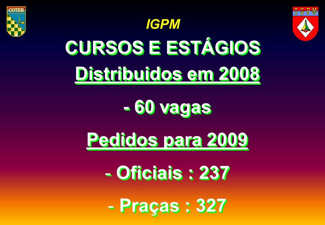 CURSOS E ESTÁGIOS Distribuidos em 2008 - 60 vagas Pedidos para 2009