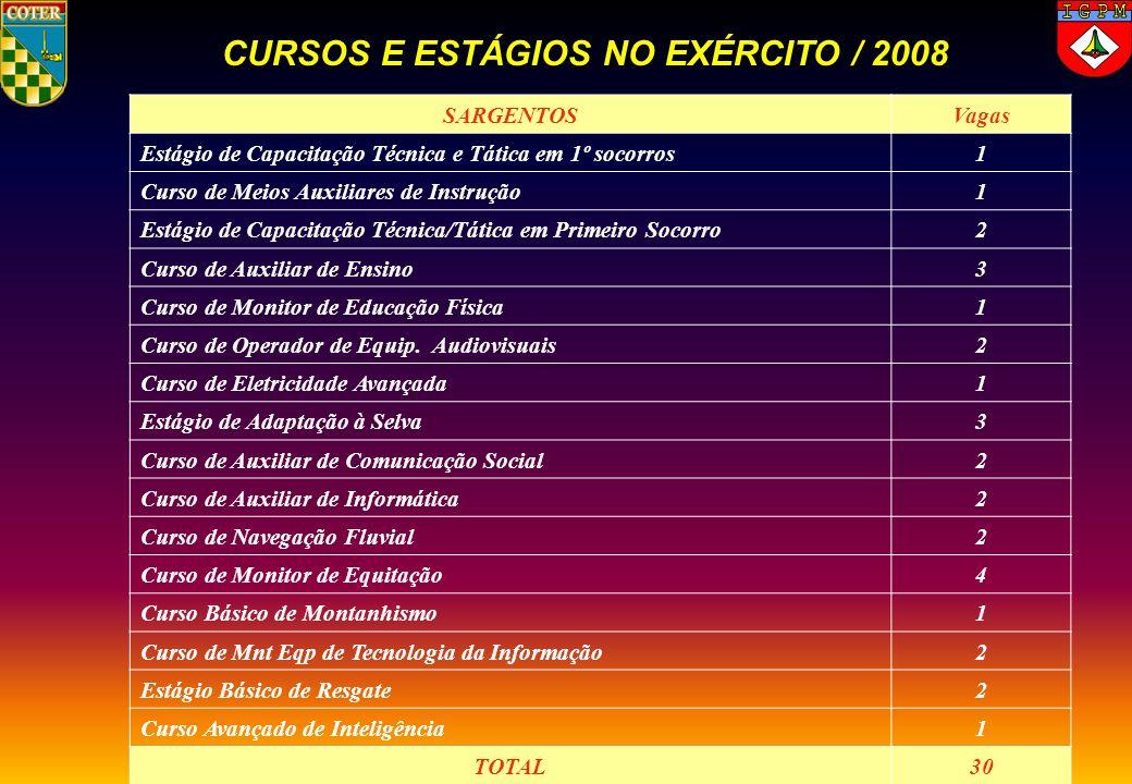 CURSOS E ESTÁGIOS NO EXÉRCITO / 2008