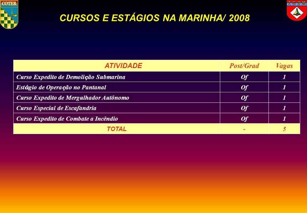 CURSOS E ESTÁGIOS NA MARINHA/ 2008