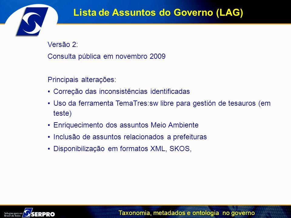 Lista de Assuntos do Governo (LAG)