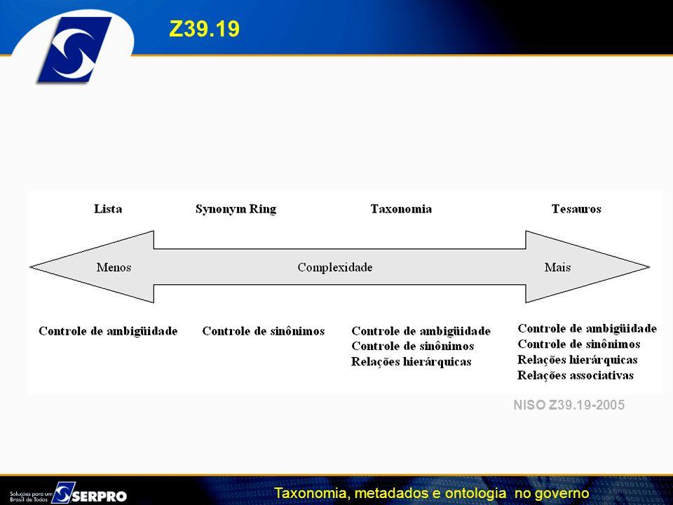 Z39.19 NISO Z39.19-2005