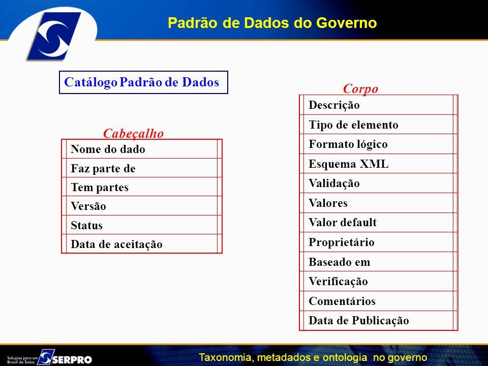 Padrão de Dados do Governo