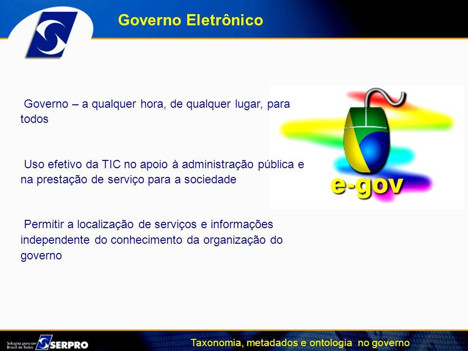 Governo Eletrônico Governo – a qualquer hora, de qualquer lugar, para todos.