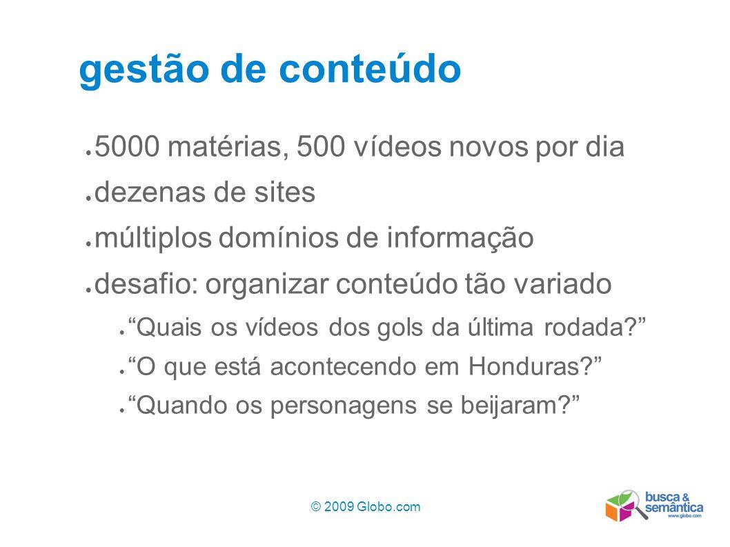 gestão de conteúdo 5000 matérias, 500 vídeos novos por dia
