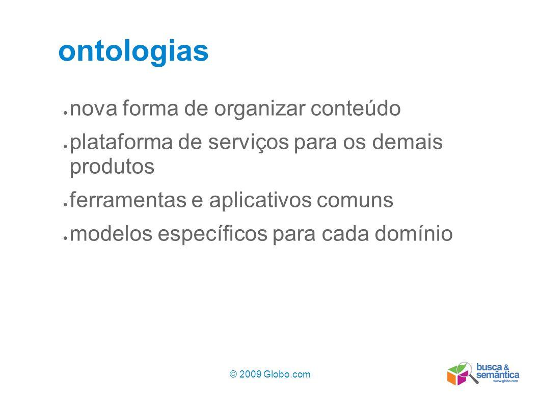 ontologias nova forma de organizar conteúdo