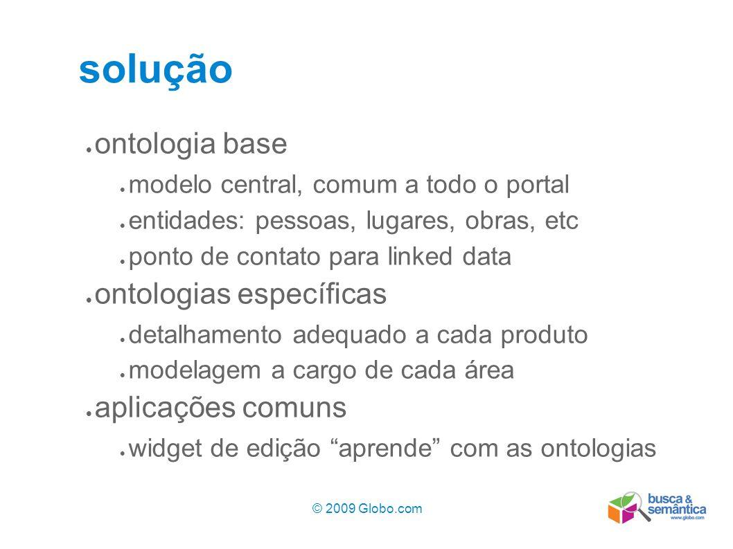 solução ontologia base ontologias específicas aplicações comuns