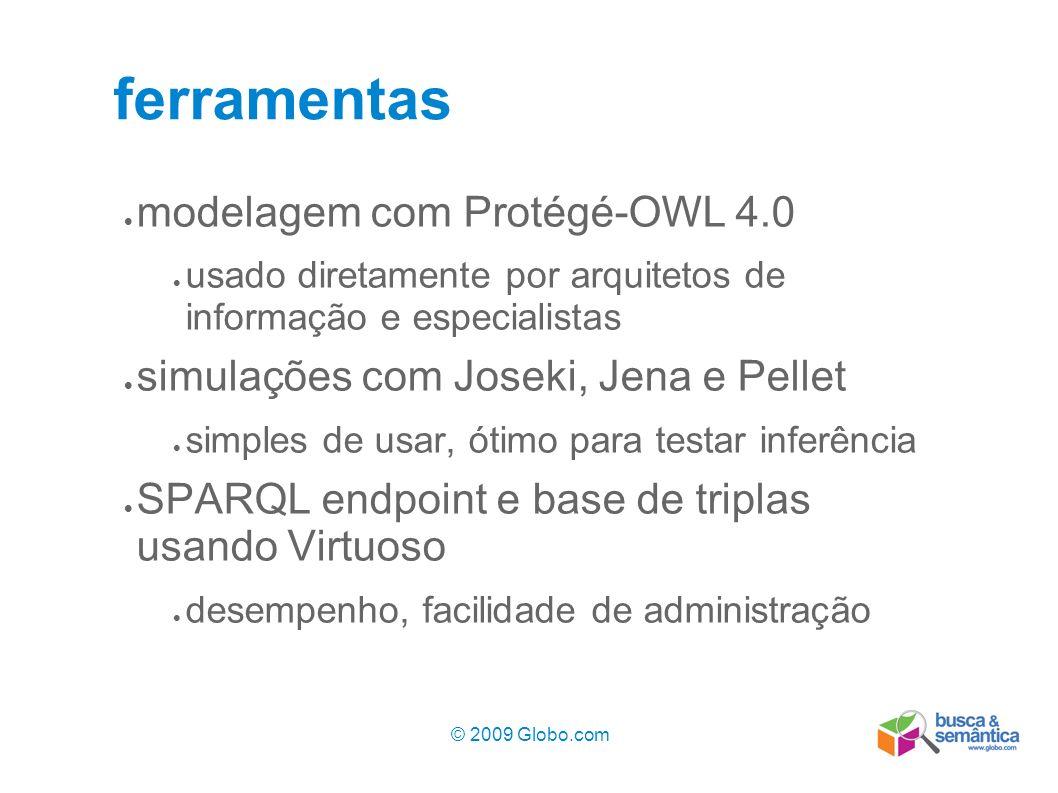 ferramentas modelagem com Protégé-OWL 4.0