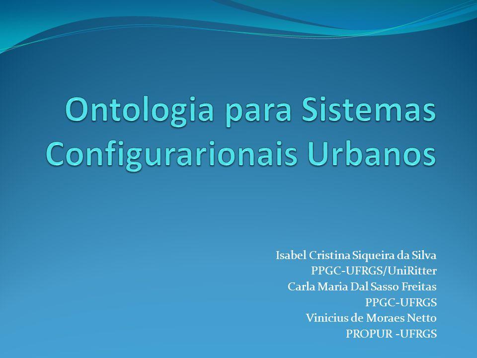 Ontologia para Sistemas Configurarionais Urbanos
