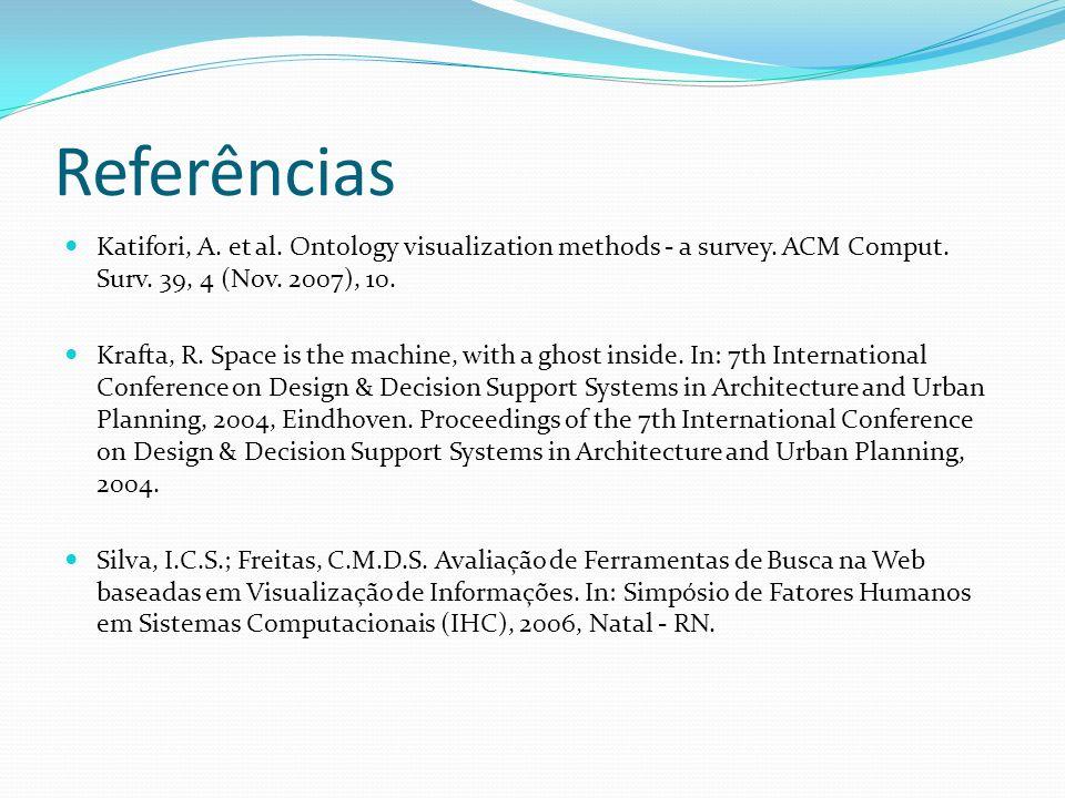 ReferênciasKatifori, A. et al. Ontology visualization methods - a survey. ACM Comput. Surv. 39, 4 (Nov. 2007), 10.