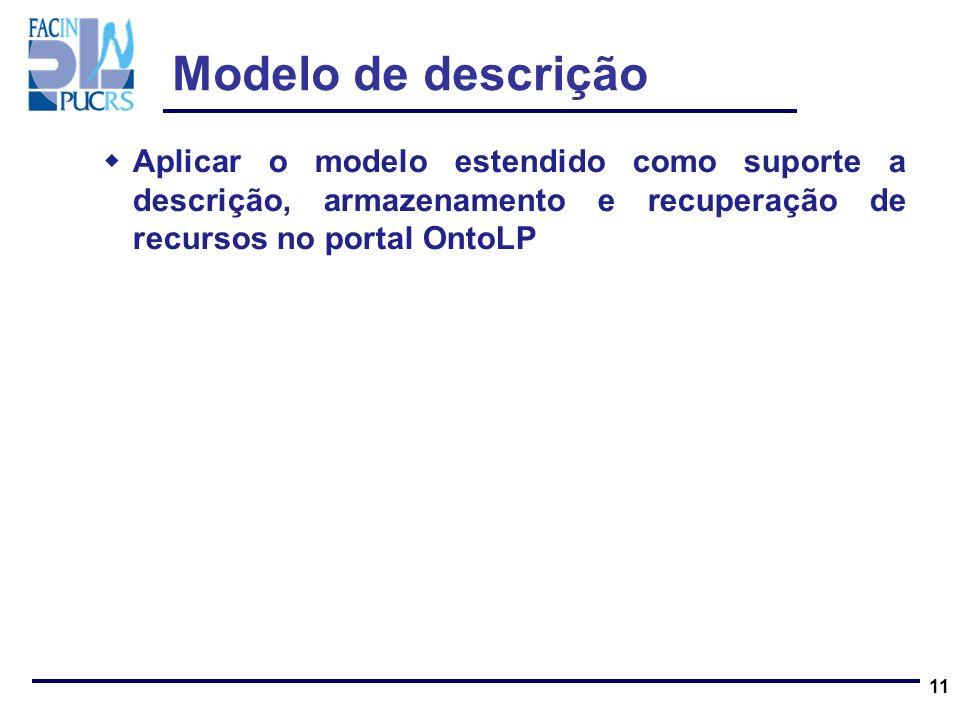 Modelo de descrição Aplicar o modelo estendido como suporte a descrição, armazenamento e recuperação de recursos no portal OntoLP.