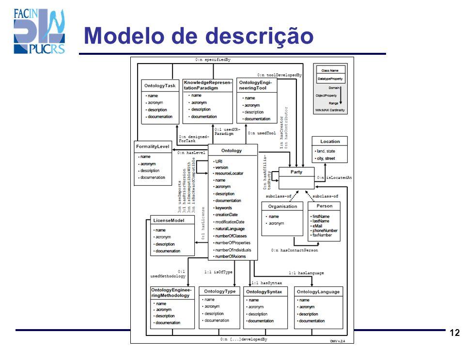 Modelo de descrição 12 12