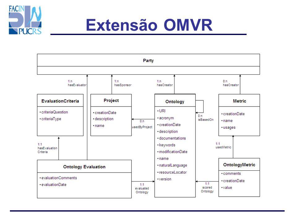 Extensão OMVR