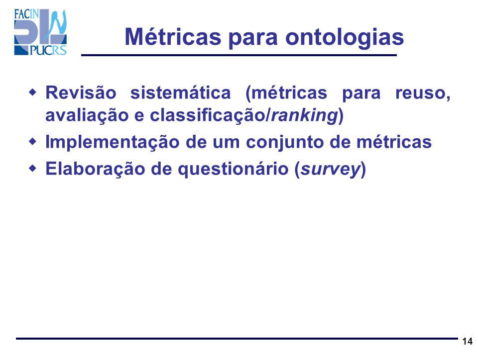 Métricas para ontologias