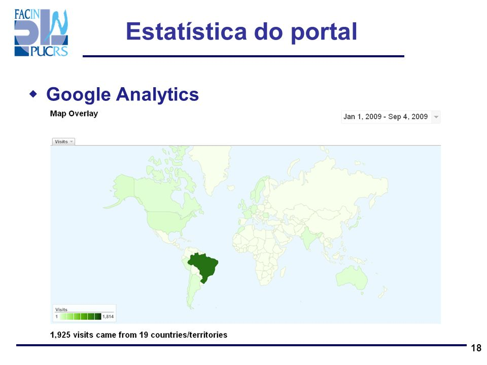 Estatística do portal Google Analytics 18 18