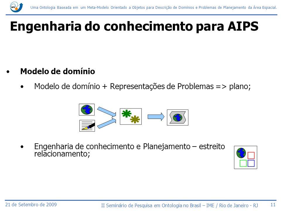 Engenharia do conhecimento para AIPS