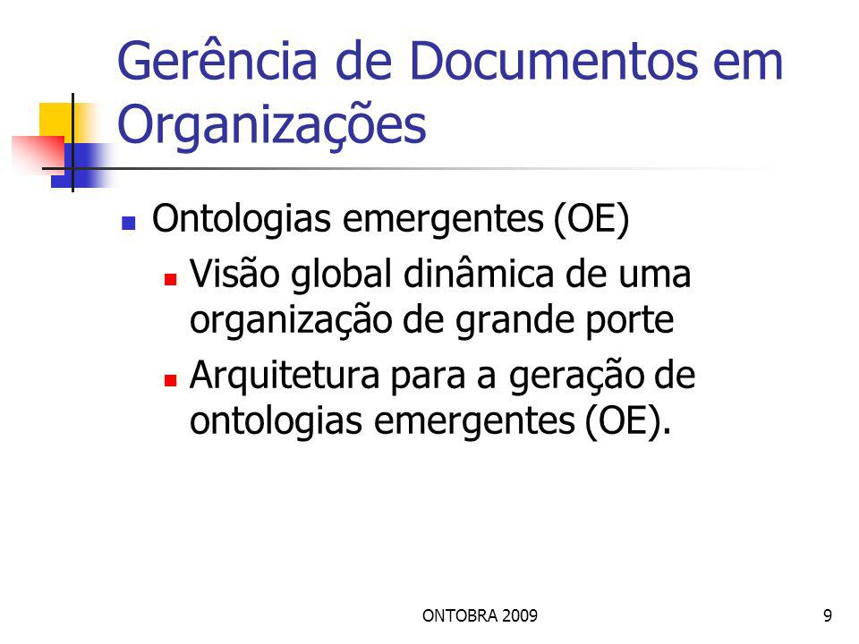 Gerência de Documentos em Organizações