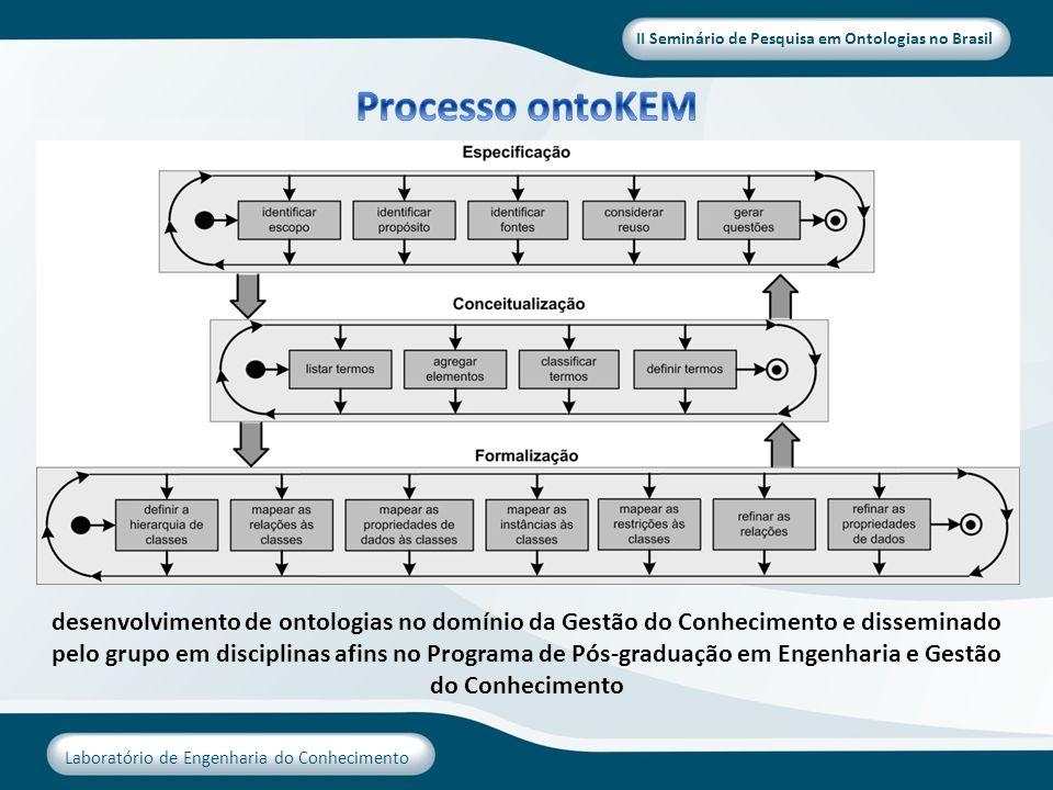 Processo ontoKEM