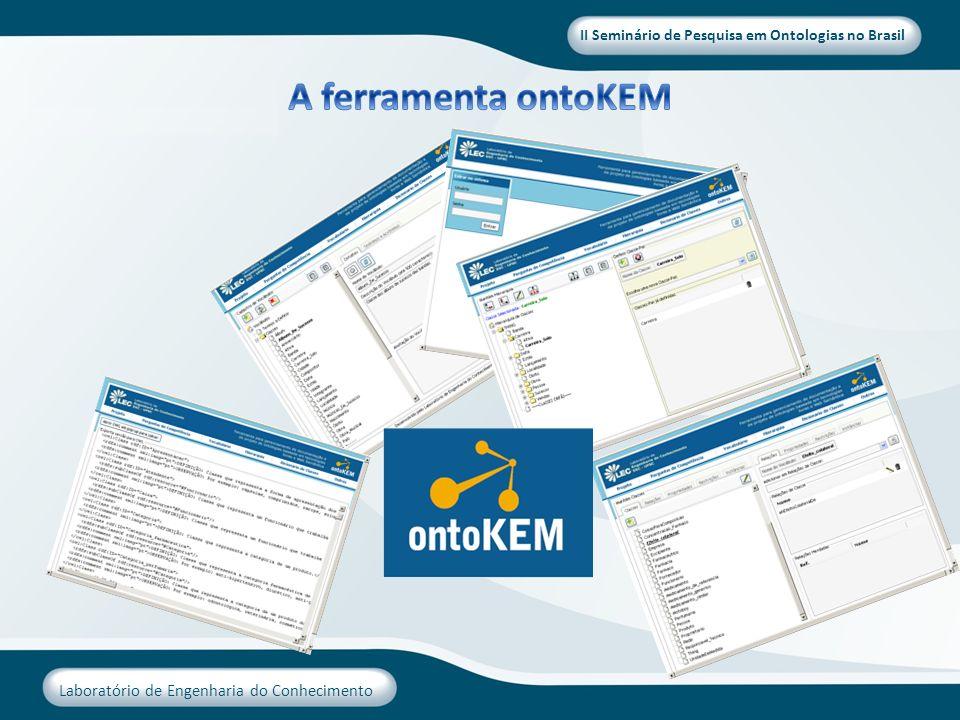 A ferramenta ontoKEM