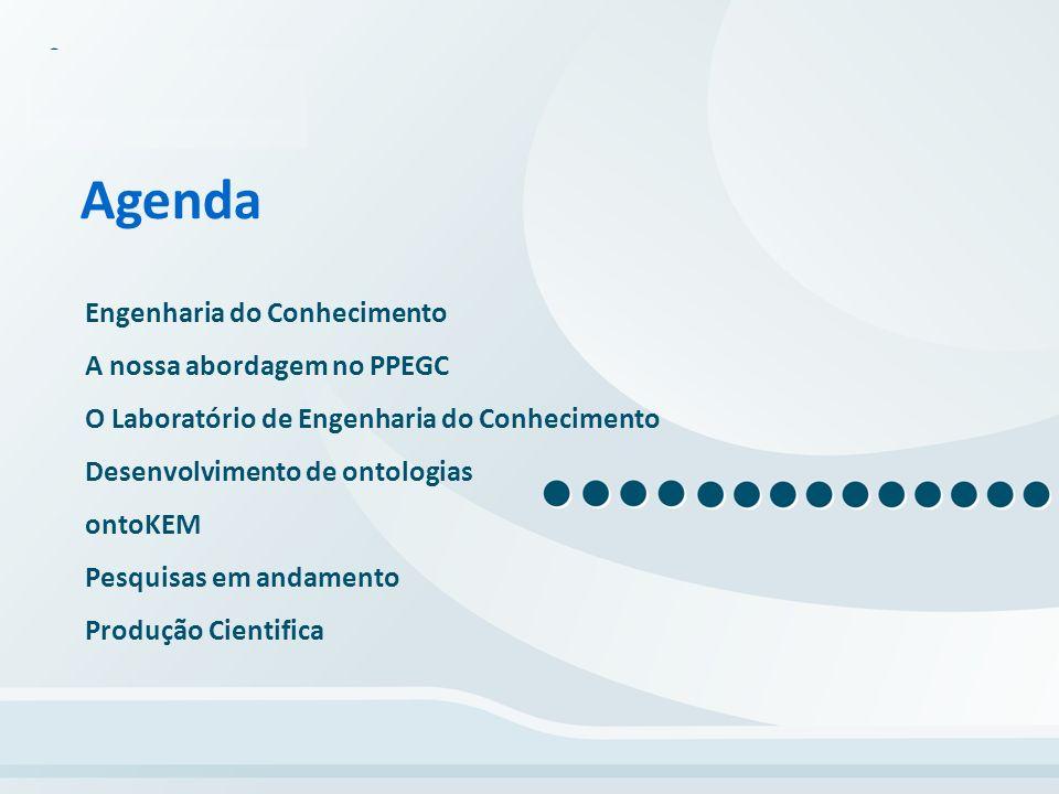 Agenda Engenharia do Conhecimento A nossa abordagem no PPEGC