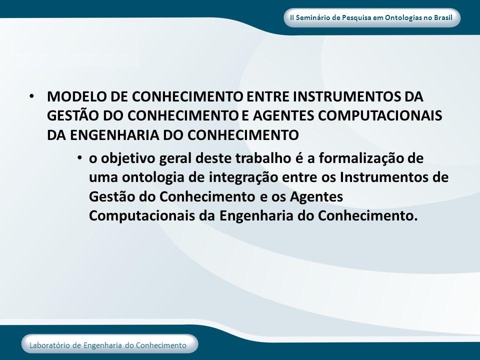 MODELO DE CONHECIMENTO ENTRE INSTRUMENTOS DA GESTÃO DO CONHECIMENTO E AGENTES COMPUTACIONAIS DA ENGENHARIA DO CONHECIMENTO