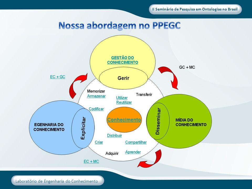 Nossa abordagem no PPEGC