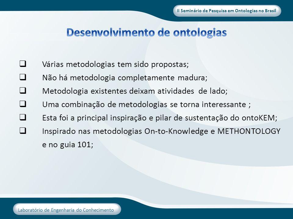 Desenvolvimento de ontologias