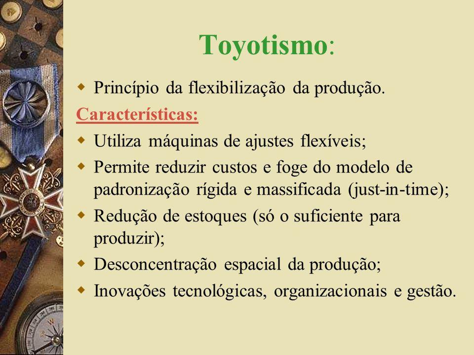 Toyotismo: Princípio da flexibilização da produção. Características: