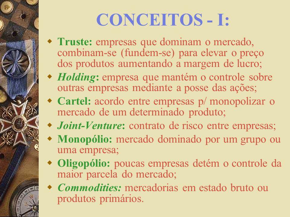 CONCEITOS - I: Truste: empresas que dominam o mercado, combinam-se (fundem-se) para elevar o preço dos produtos aumentando a margem de lucro;