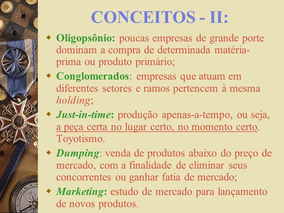 CONCEITOS - II: Oligopsônio: poucas empresas de grande porte dominam a compra de determinada matéria-prima ou produto primário;
