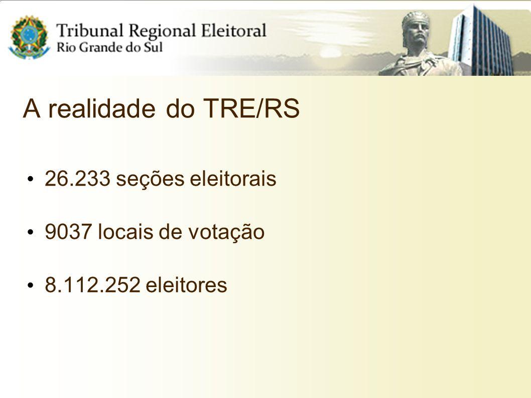 A realidade do TRE/RS 26.233 seções eleitorais 9037 locais de votação