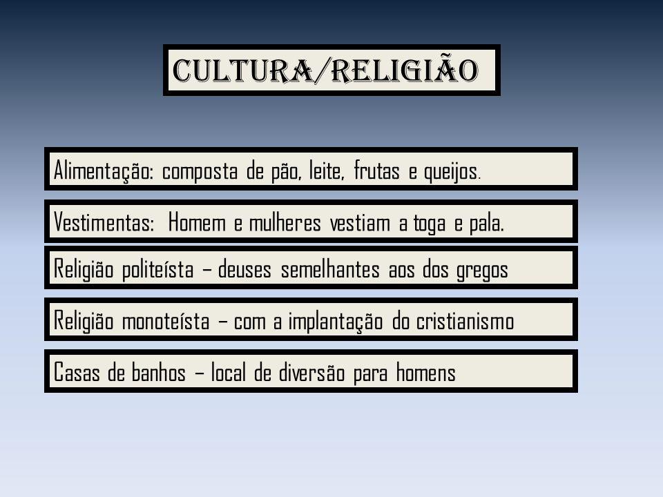 Cultura/Religião Alimentação: composta de pão, leite, frutas e queijos. Vestimentas: Homem e mulheres vestiam a toga e pala.