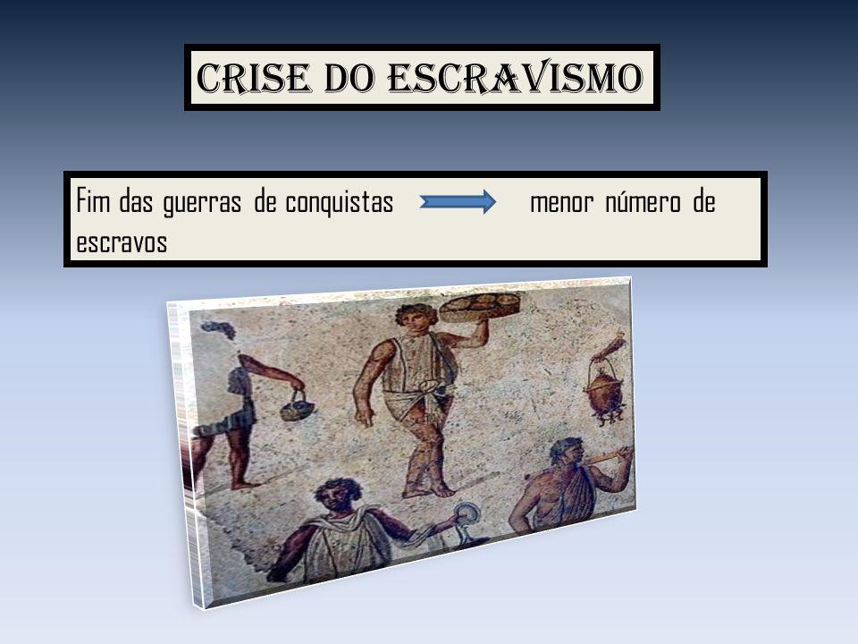 Crise do Escravismo Fim das guerras de conquistas menor número de escravos