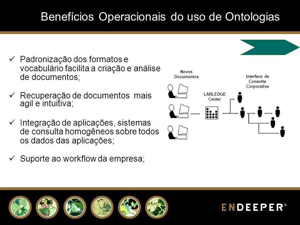 Benefícios Operacionais do uso de Ontologias