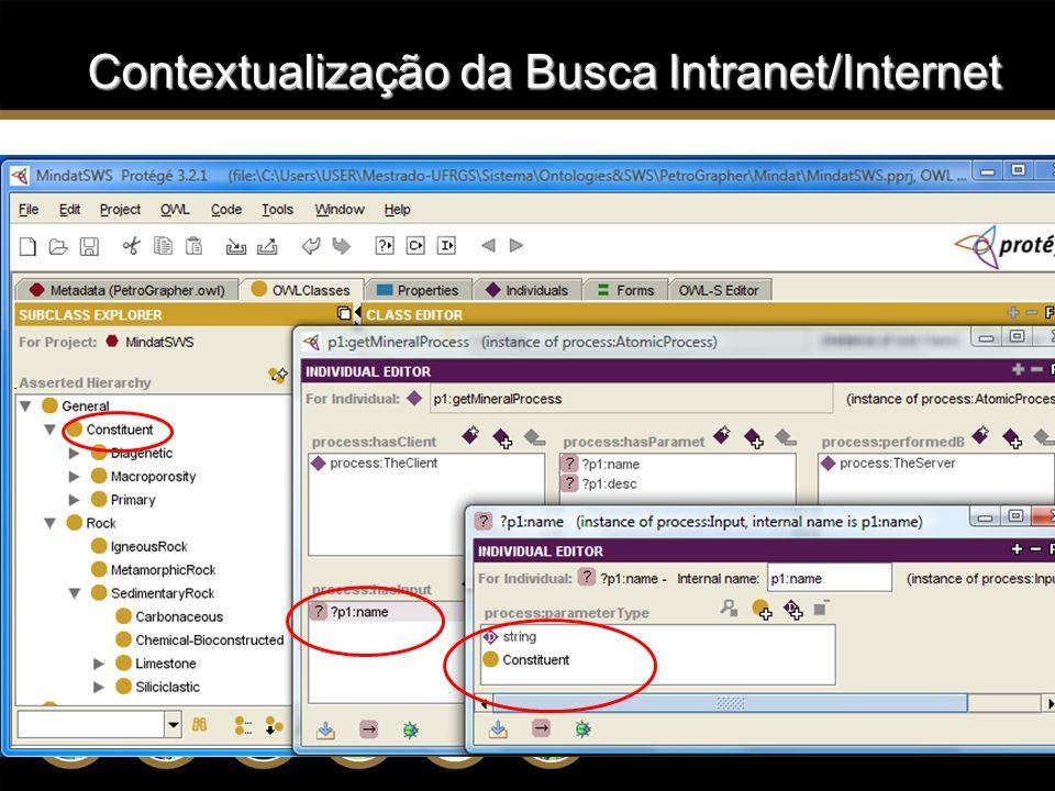 Contextualização da Busca Intranet/Internet