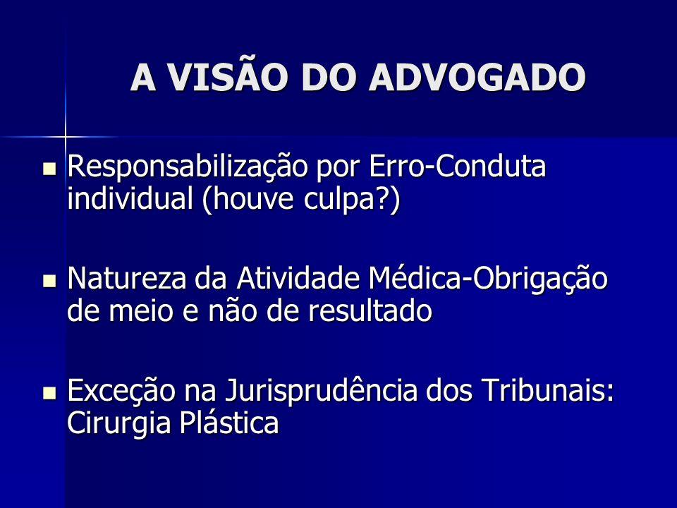 A VISÃO DO ADVOGADO Responsabilização por Erro-Conduta individual (houve culpa ) Natureza da Atividade Médica-Obrigação de meio e não de resultado.