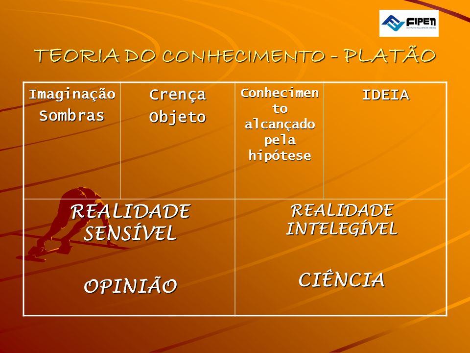 TEORIA DO CONHECIMENTO - PLATÃO