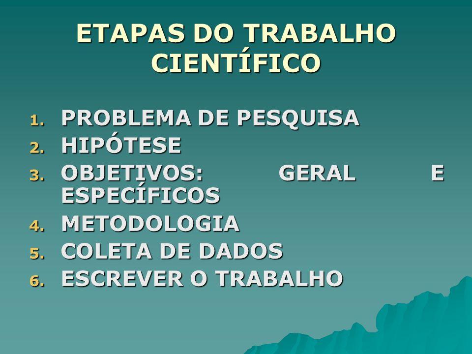 ETAPAS DO TRABALHO CIENTÍFICO