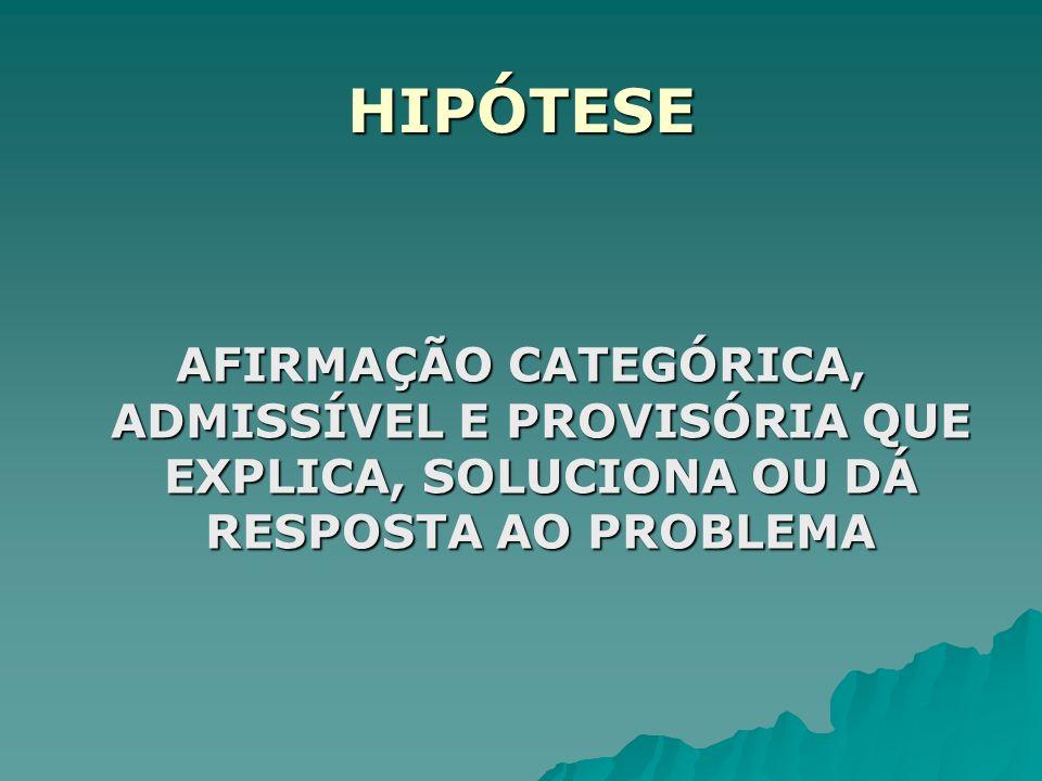 HIPÓTESE AFIRMAÇÃO CATEGÓRICA, ADMISSÍVEL E PROVISÓRIA QUE EXPLICA, SOLUCIONA OU DÁ RESPOSTA AO PROBLEMA.