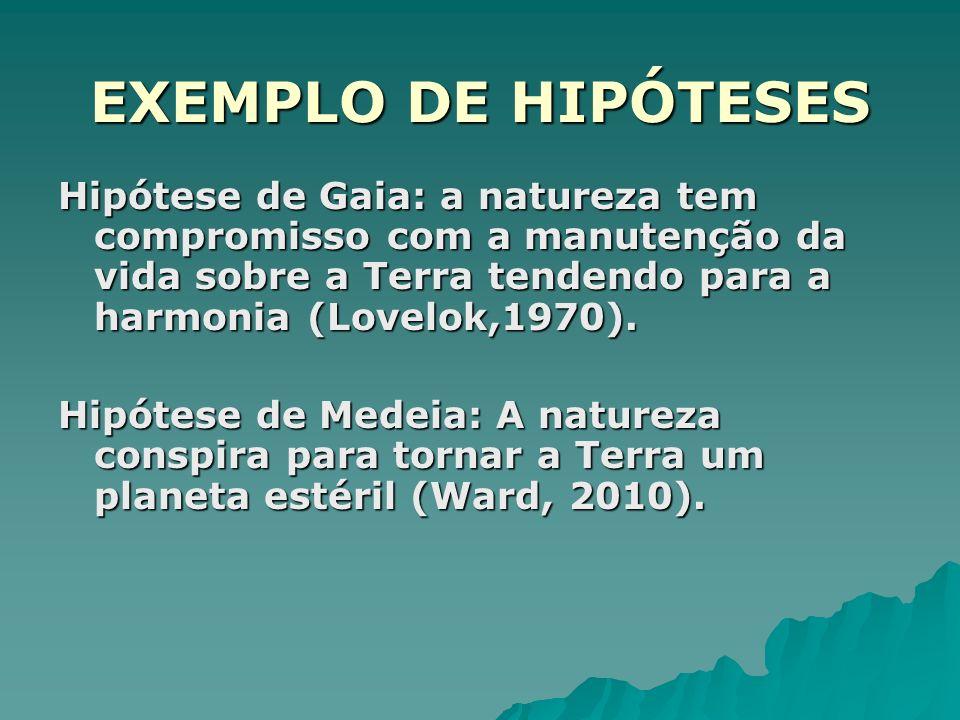 EXEMPLO DE HIPÓTESES Hipótese de Gaia: a natureza tem compromisso com a manutenção da vida sobre a Terra tendendo para a harmonia (Lovelok,1970).
