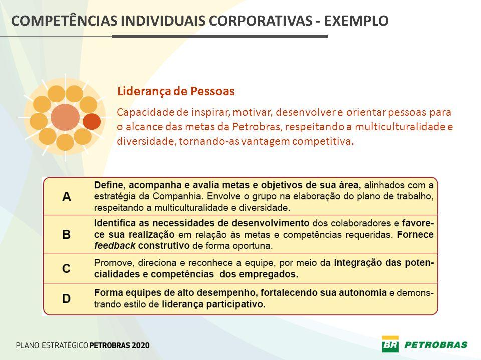 COMPETÊNCIAS INDIVIDUAIS CORPORATIVAS - EXEMPLO