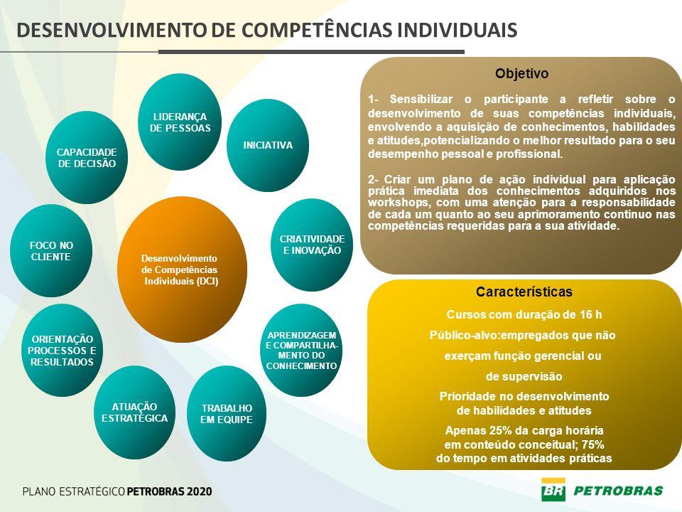 Missão Visão Valores Petrobras