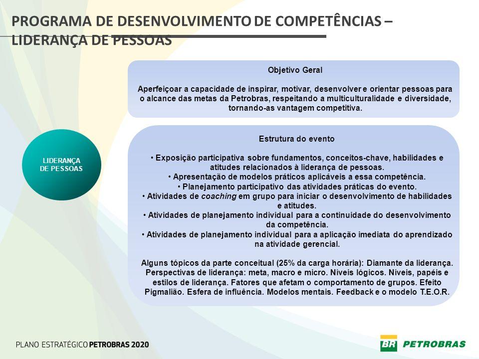PROGRAMA DE DESENVOLVIMENTO DE COMPETÊNCIAS – LIDERANÇA DE PESSOAS