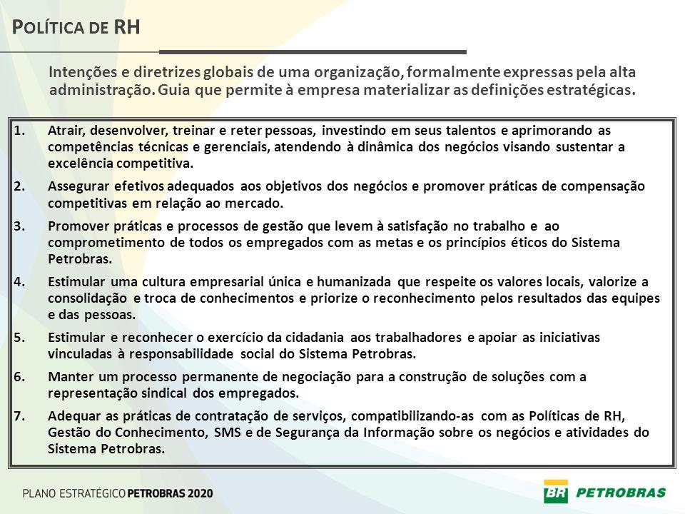 Política de RH