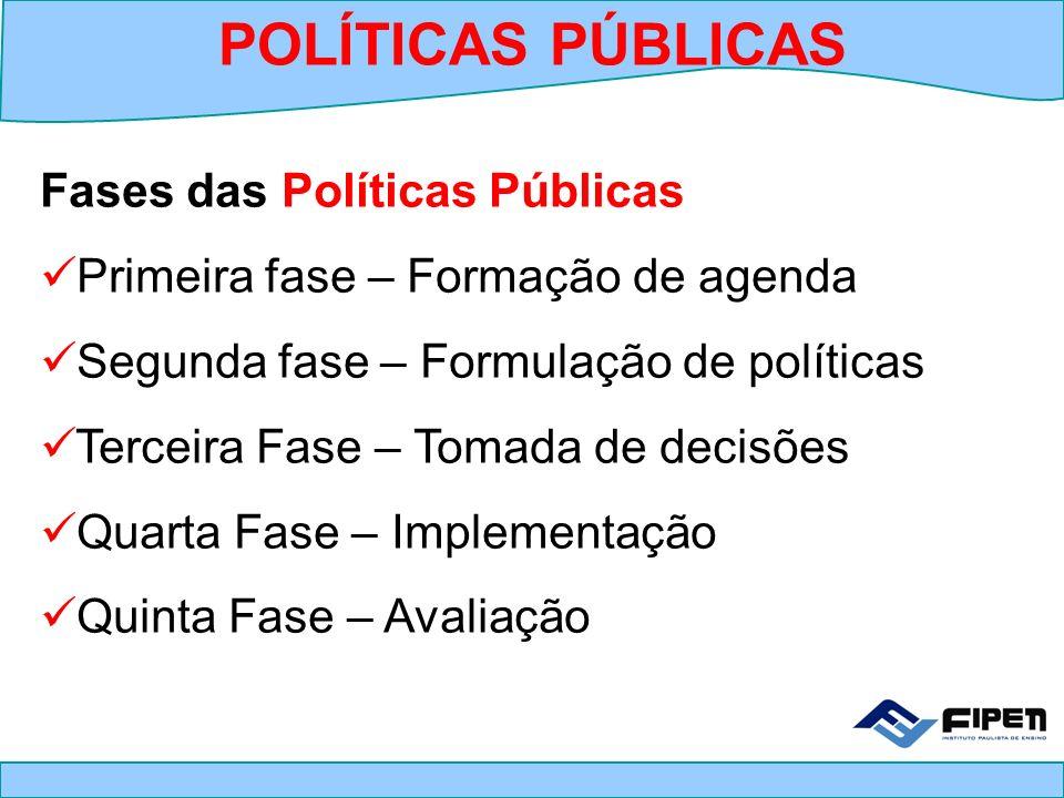 POLÍTICAS PÚBLICAS Fases das Políticas Públicas